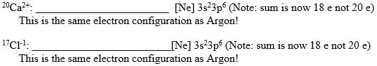 Electron Configuration Basics | ChemistryBytes.com