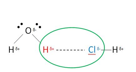 Intermolecular ... Carbon Tetrachloride Molecule