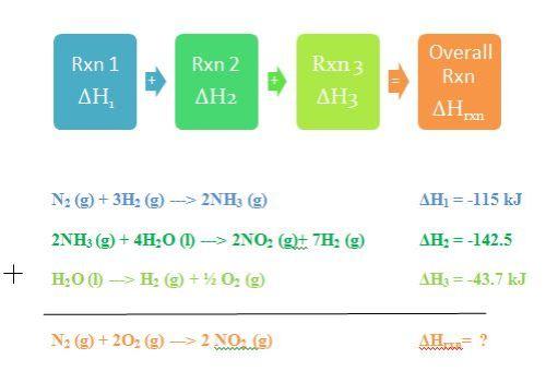 hess diagram