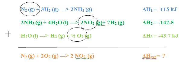 Hess' Law | ChemistryBytes.com