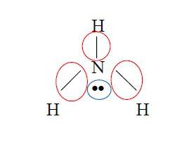 ammonia lewis structure - Copy